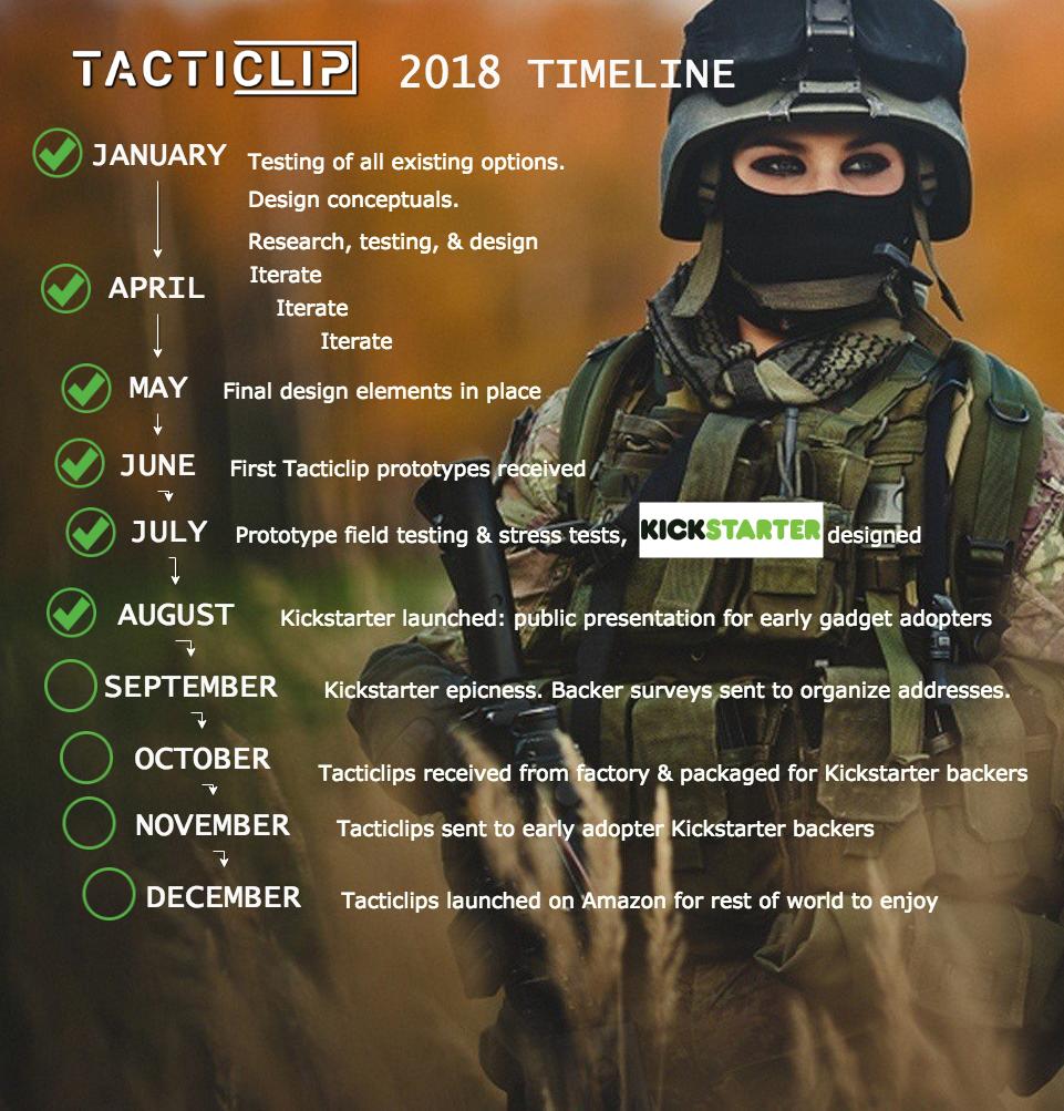 tacticlip kickstarter tactical